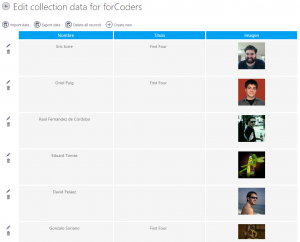 forcoders collection